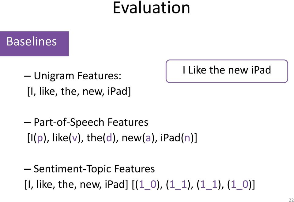 [I(p), like(v), the(d), new(a), ipad(n)] Sentiment-Topic