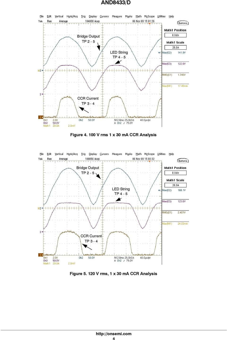 100 V rms 1 x 30 ma CCR Analysis  TP 3-4 Figure 5.