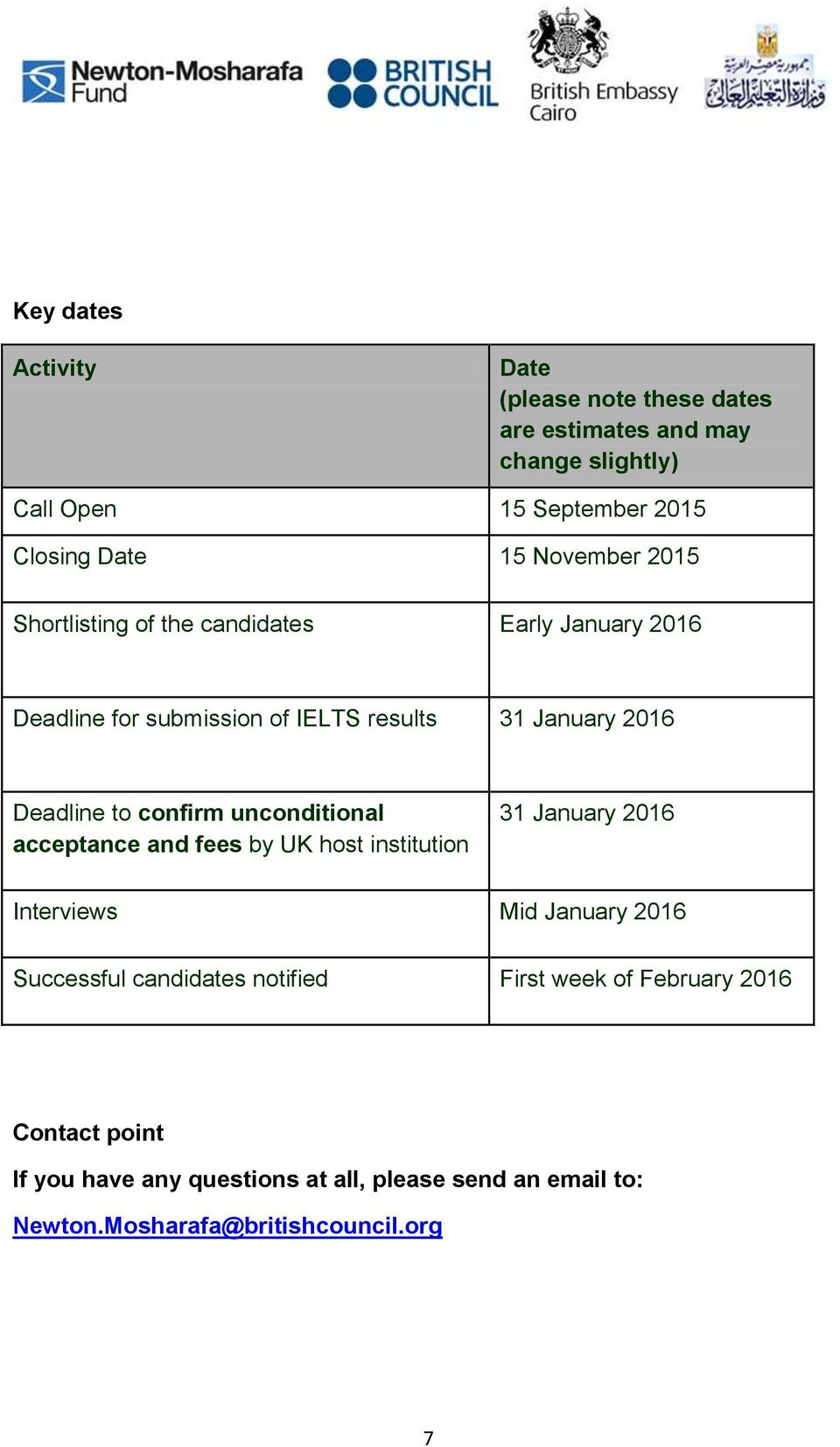 confirm unconditional acceptance and fees by UK host institution 31 January 2016 Interviews Mid January 2016 Successful candidates