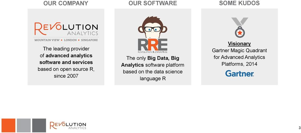 only Big Data, Big Analytics software platform based on the data science