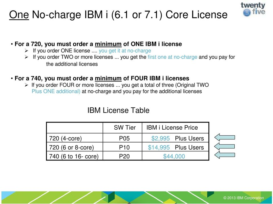 .. you get the first one at no-charge and you pay for the additional licenses For a 740, you must order a minimum of FOUR IBM i licenses If you order FOUR or