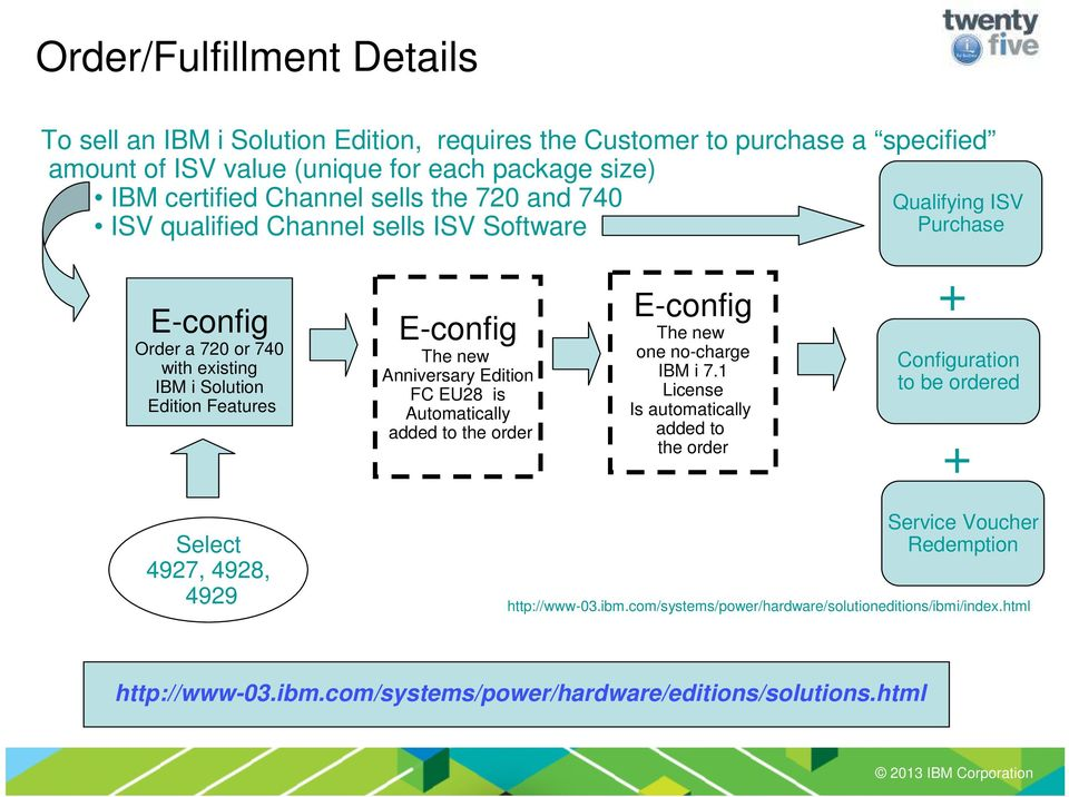 is Automatically added to the order E-config The new one no-charge IBM i 7.