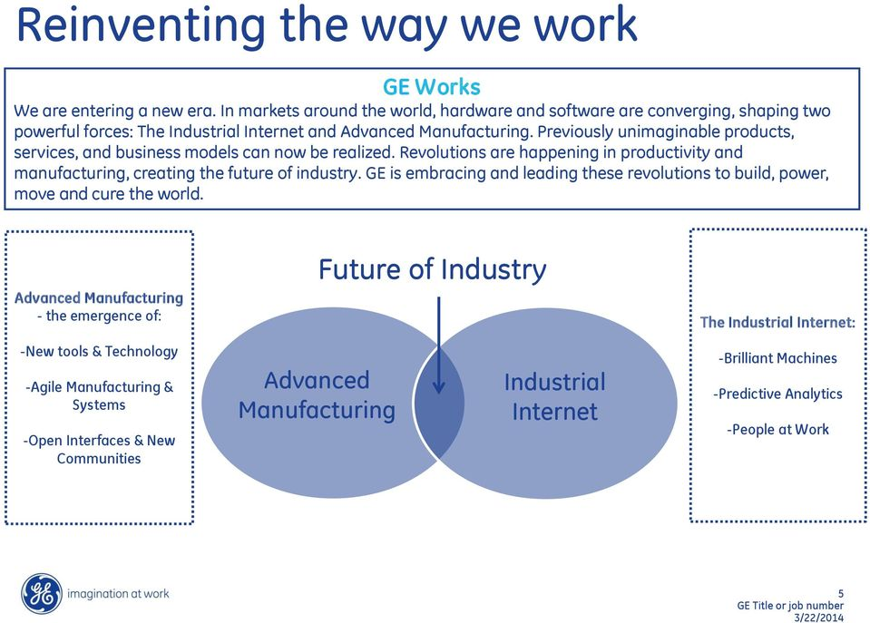 Previously unimaginable products, services, and business models can now be realized. Revolutions are happening in productivity and manufacturing, creating the future of industry.