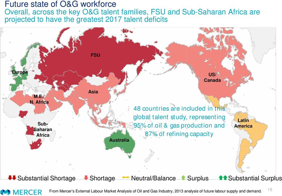 Africa Sub- Saharan Africa Asia Australia 48 countries are included in this global talent study, representing 95% of oil & gas production and