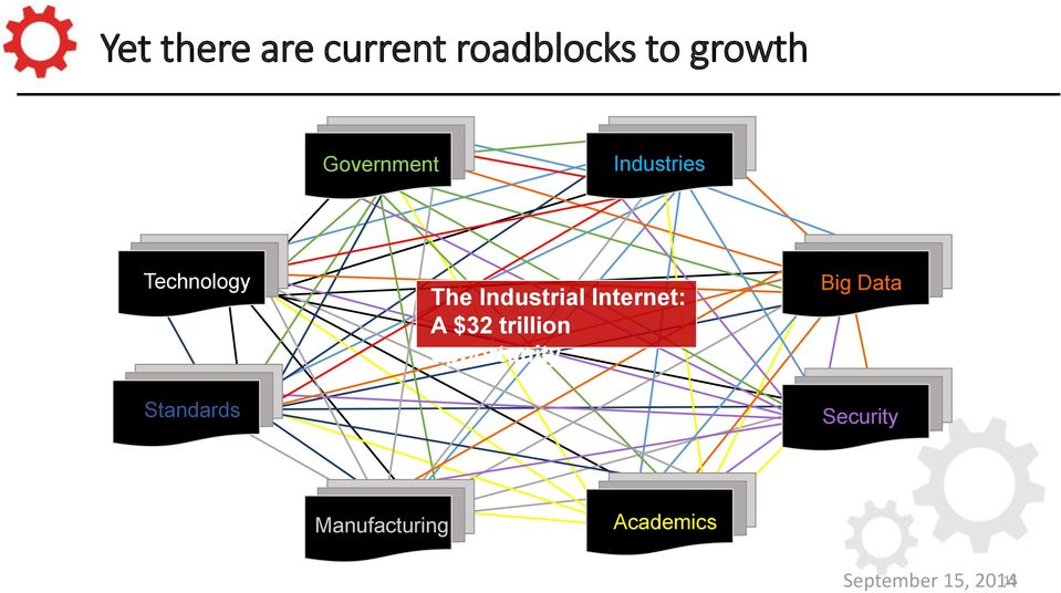 Industrial Internet: A $32 trillion opportunity