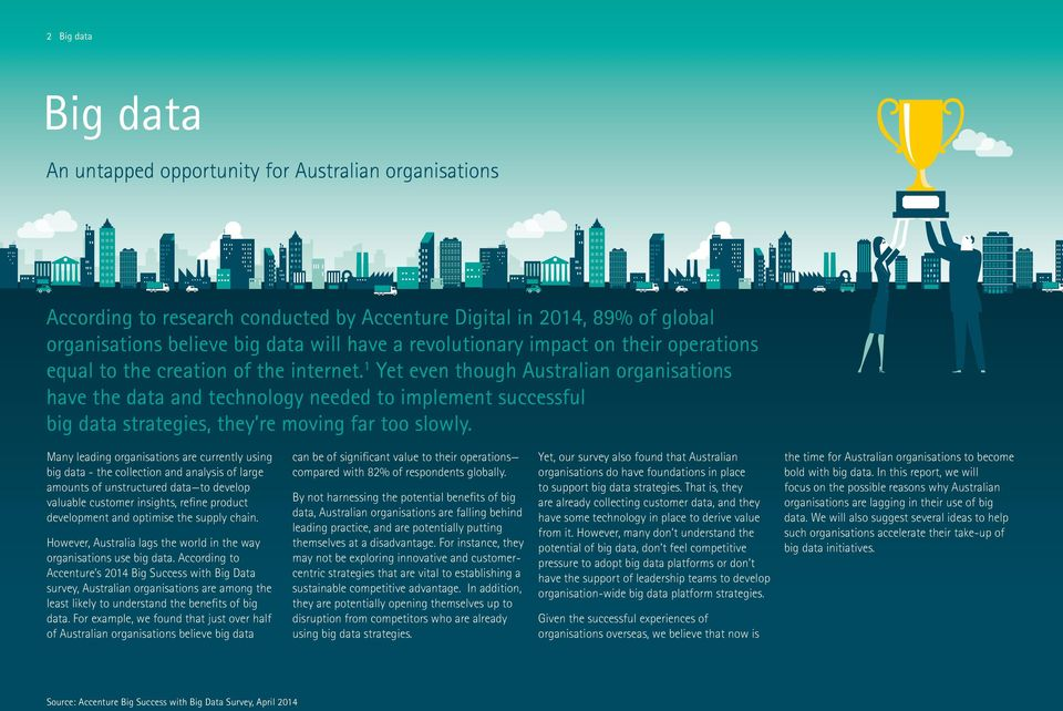 1 Yet even though Australian organisations have the data and technology needed to implement successful big data strategies, they re moving far too slowly.