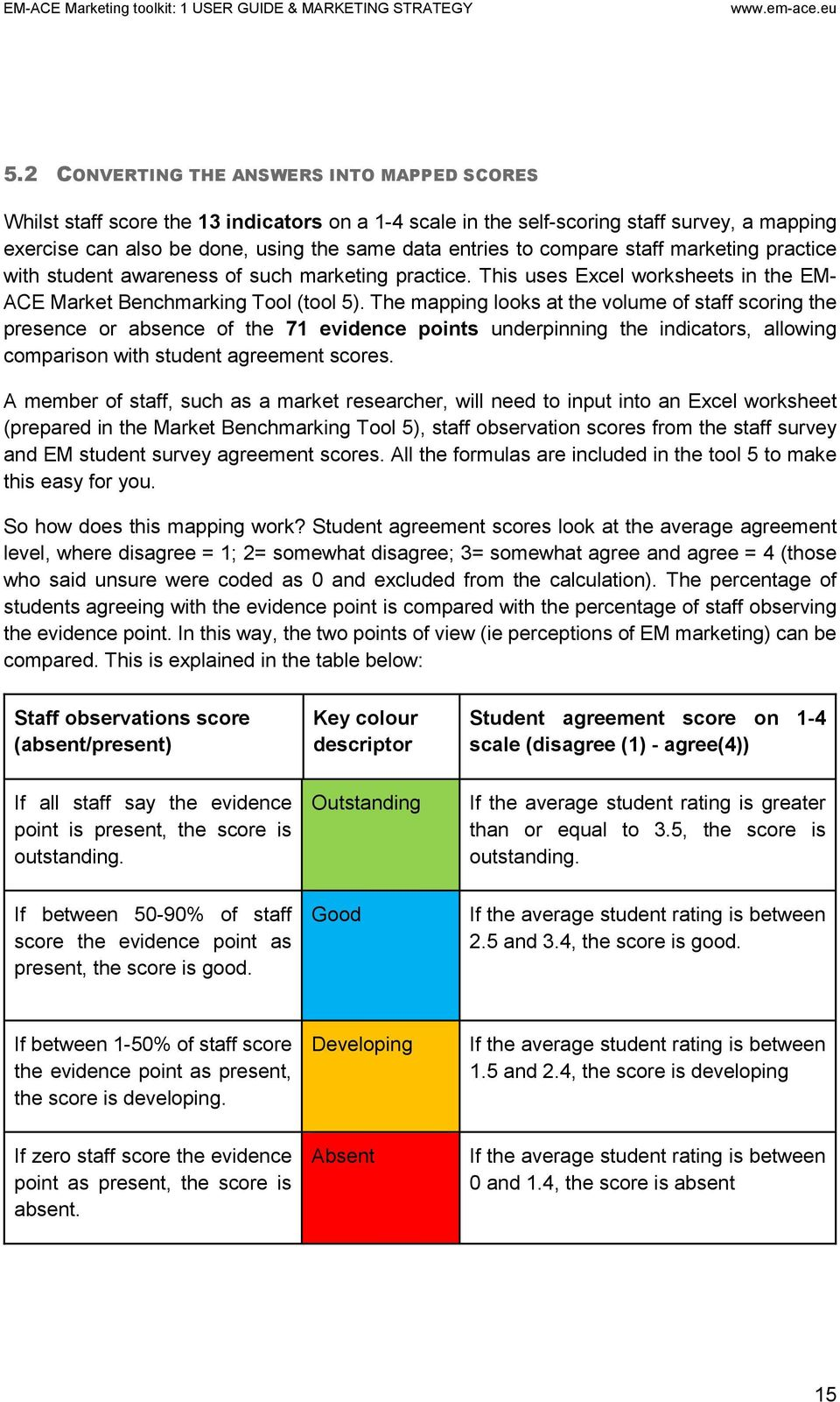 The mapping looks at the volume of staff scoring the presence or absence of the 71 evidence points underpinning the indicators, allowing comparison with student agreement scores.