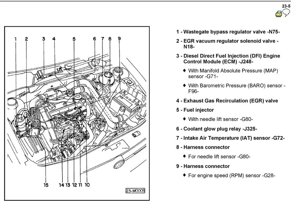 fuel injection system in diesel engine pdf