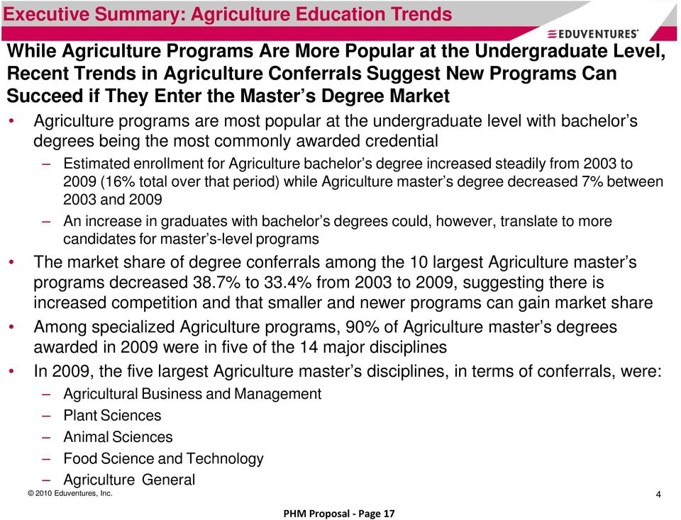 Agriculture bachelor s degree increased steadily from 2003 to 2009 (16% total over that period) while Agriculture master s degree decreased 7% between 2003 and 2009 An increase in graduates with