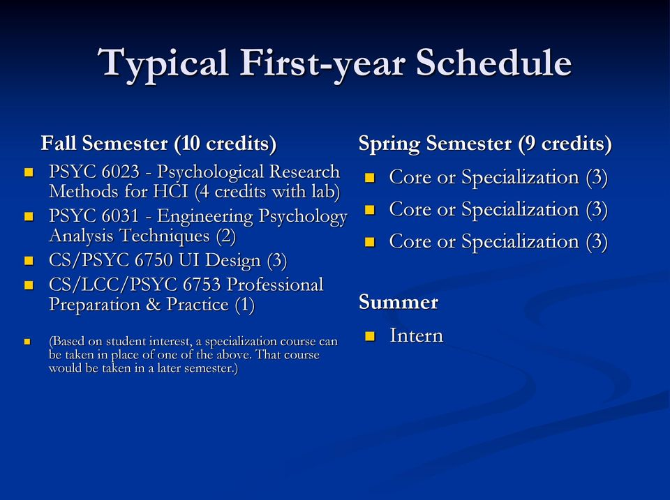 (1) (Based on student interest, a specialization course can be taken in place of one of the above.