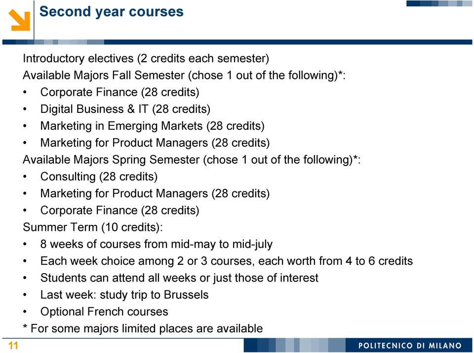 credits) Marketing for Product Managers (28 credits) Corporate Finance (28 credits) Summer Term (10 credits): 8 weeks of courses from mid-may to mid-july Each week choice among 2 or 3