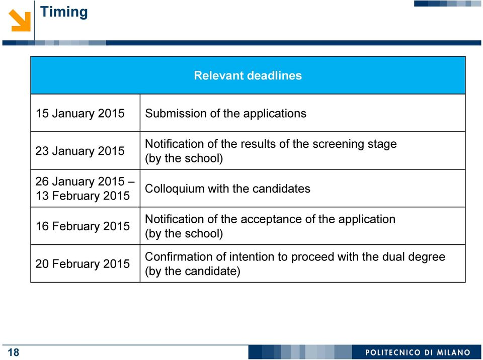 screening stage (by the school) Colloquium with the candidates Notification of the acceptance of