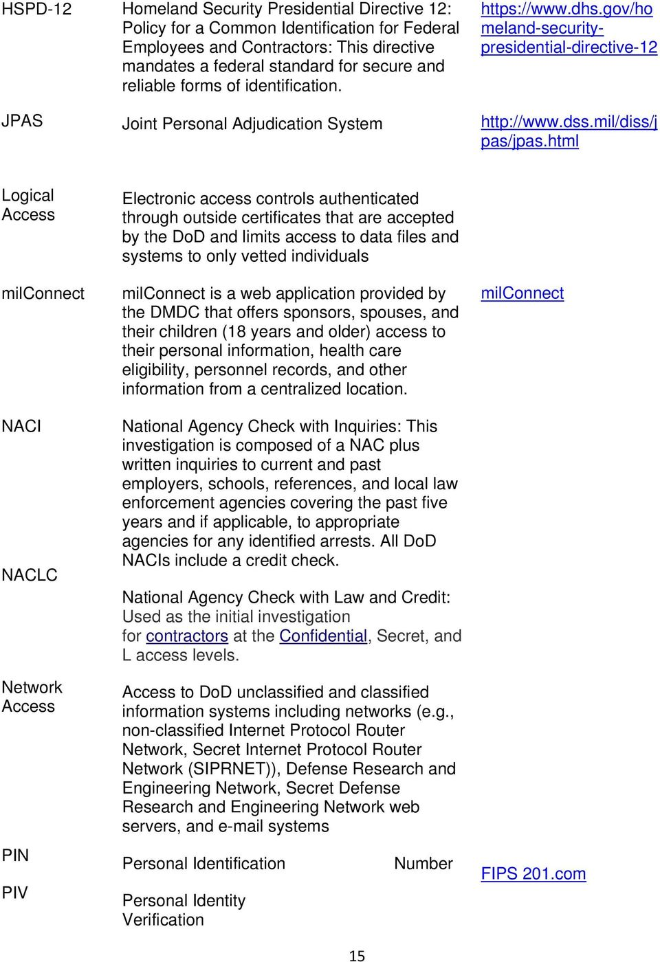 html Logical Access milconnect NACI NACLC Network Access PIN PIV Electronic access controls authenticated through outside certificates that are accepted by the DoD and limits access to data files and