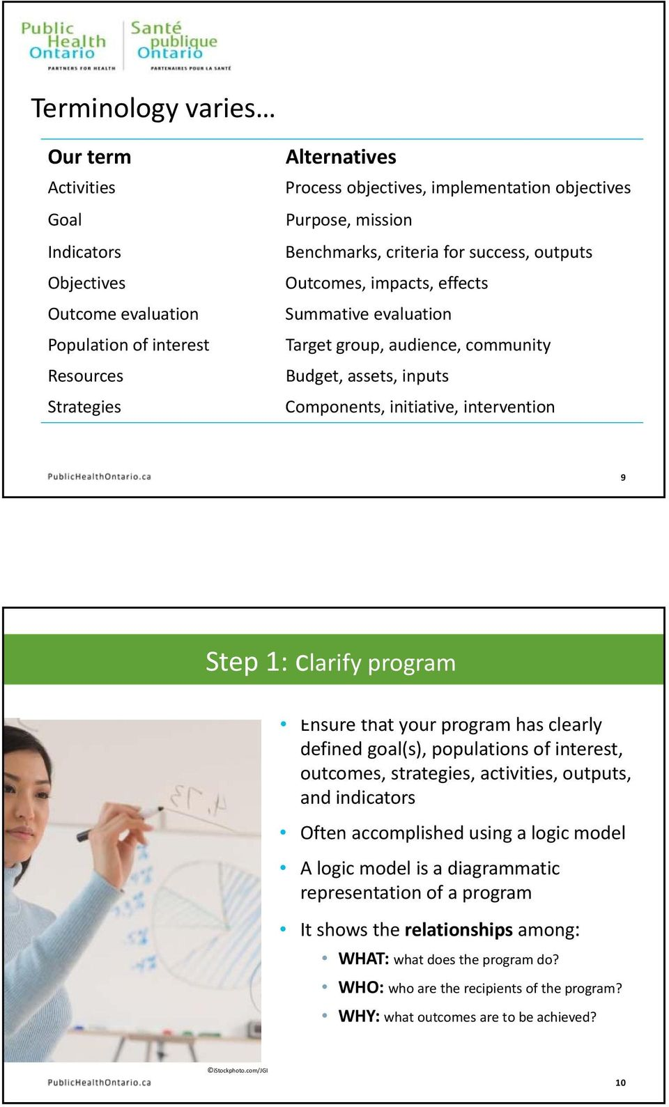 1: clarify program Ensure that your program has clearly defined goal(s), populations of interest, outcomes, strategies, activities, outputs, and indicators Often accomplished using a logic model A