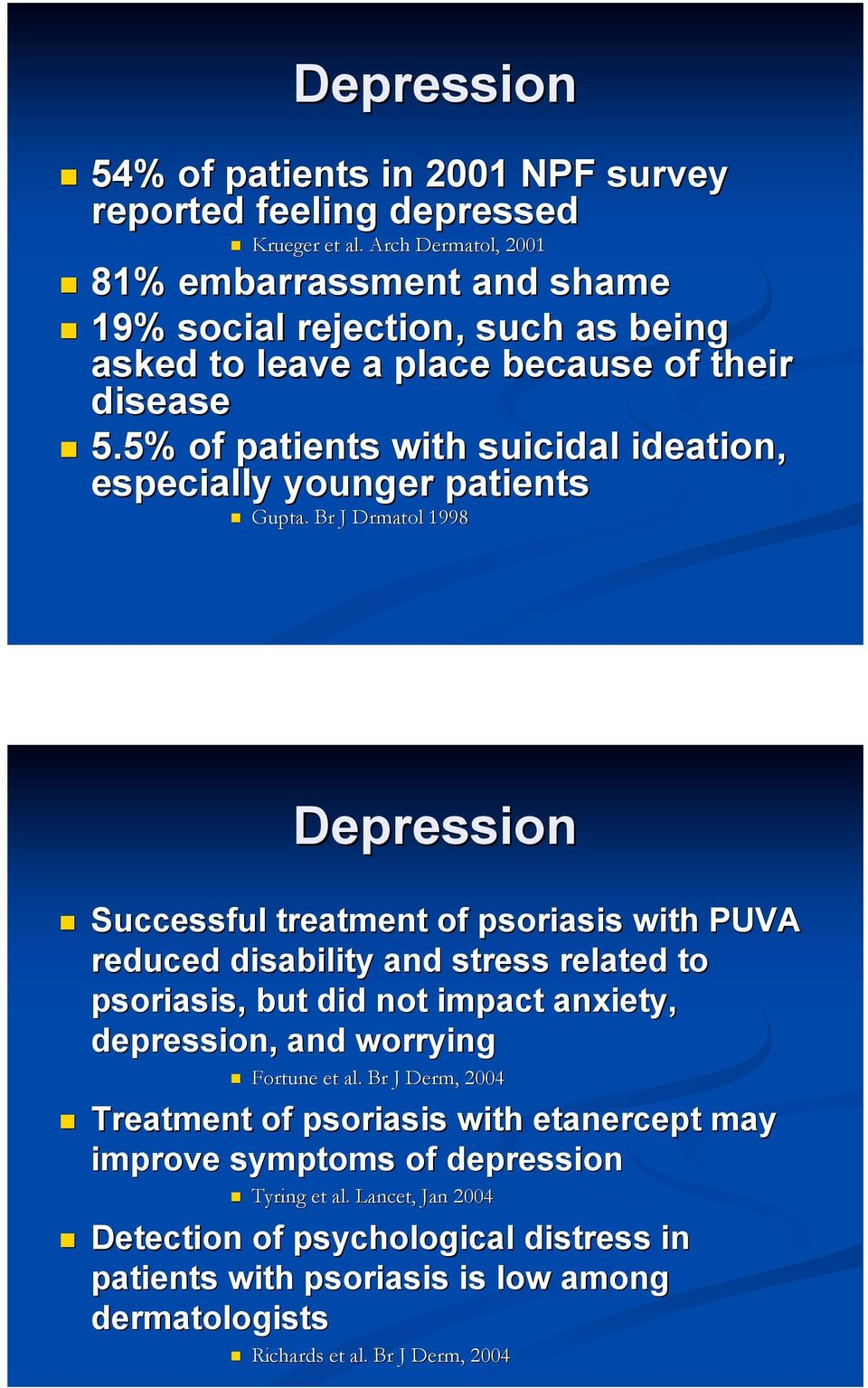 Br J Drmatol 1998 Depression! Successful treatment of psoriasis with PUVA reduced disability and stress related to psoriasis, but did not impact anxiety, depression, and worrying!