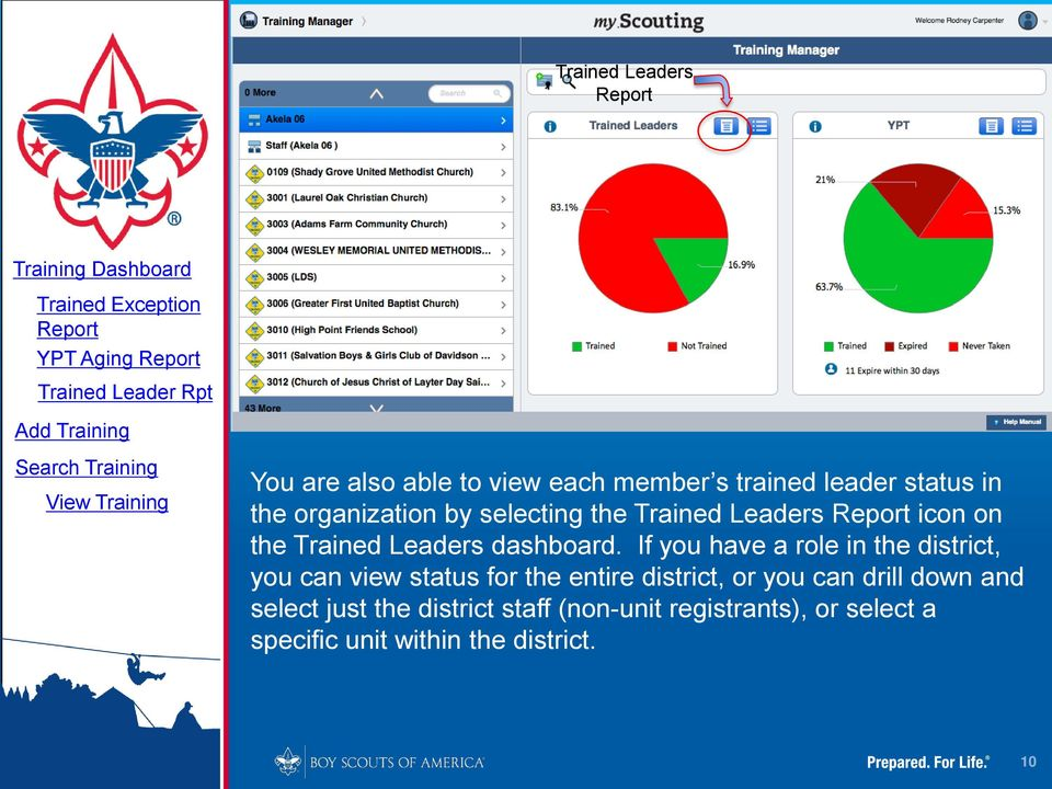 If you have a role in the district, you can view status for the entire district, or you can drill down