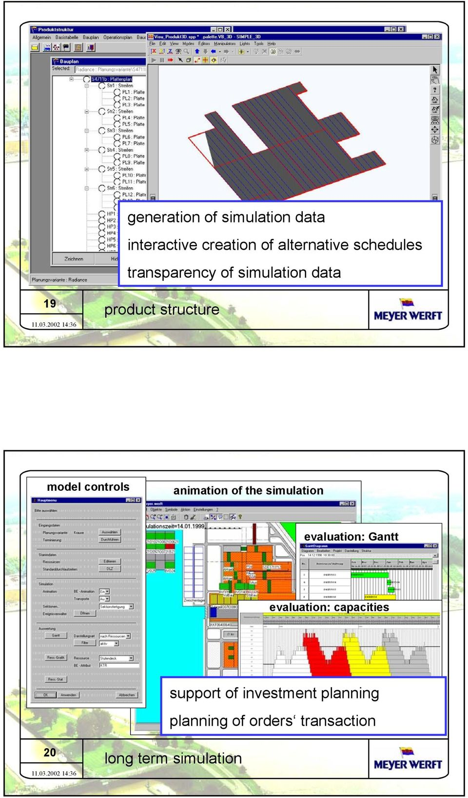 data 19 product structure model controls animation of the simulation evaluation: Gantt