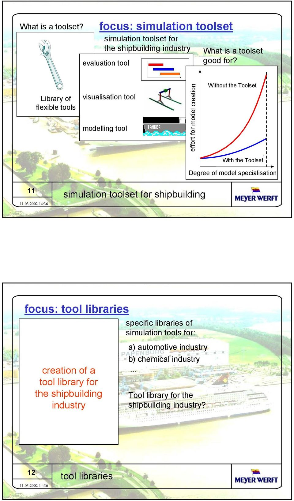 specialisation 11 simulation toolset for shipbuilding focus: tool libraries creation of a tool library for the shipbuilding industry specific