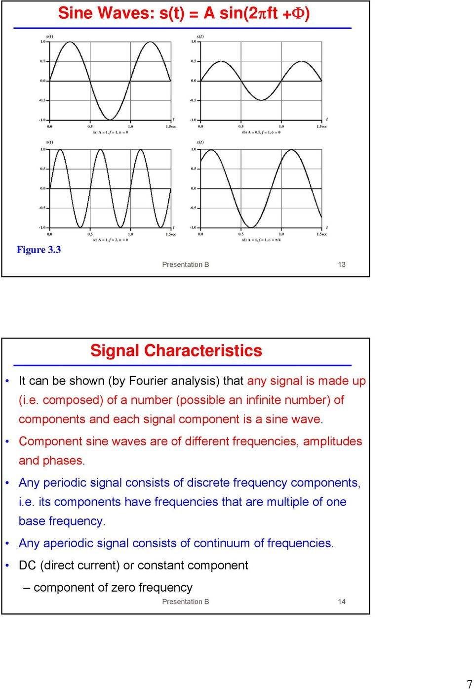 Any aperiodic signal consists of continuum of frequencies. DC (direct current) or constant component component of zero frequency Presentation B 14 7