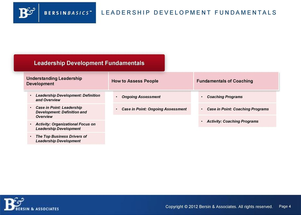 Activity: Organizational Focus on Leadership The Top Business Drivers of Leadership Ongoing