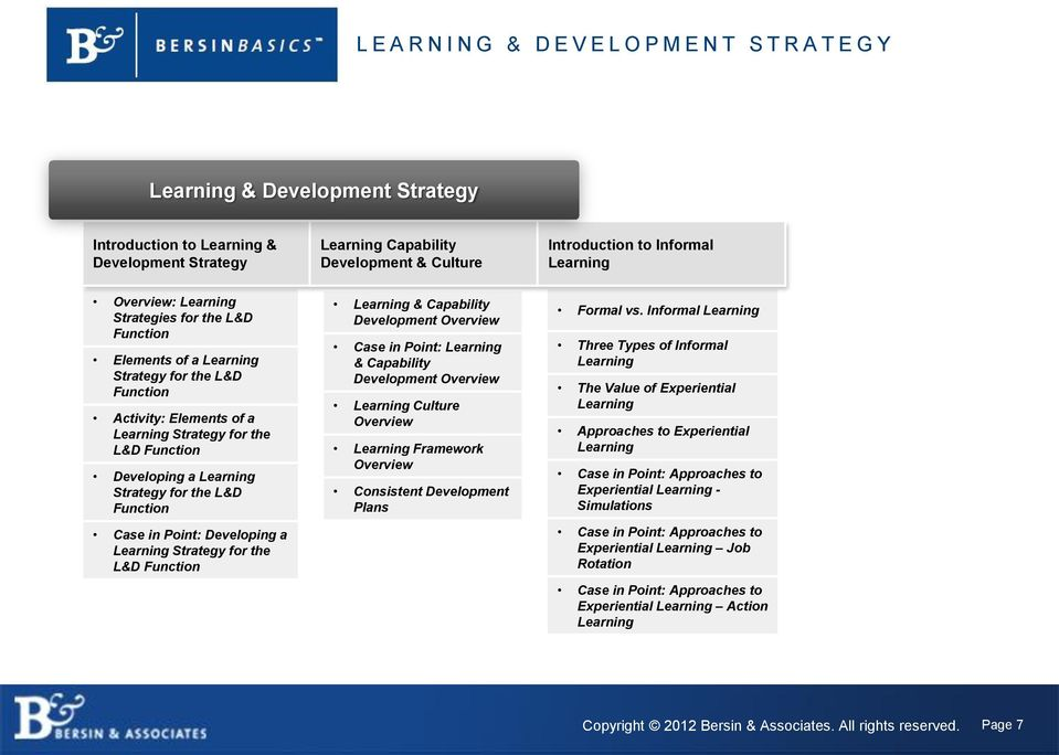 L&D Function & Capability & Capability Culture Framework Consistent Plans Formal vs.