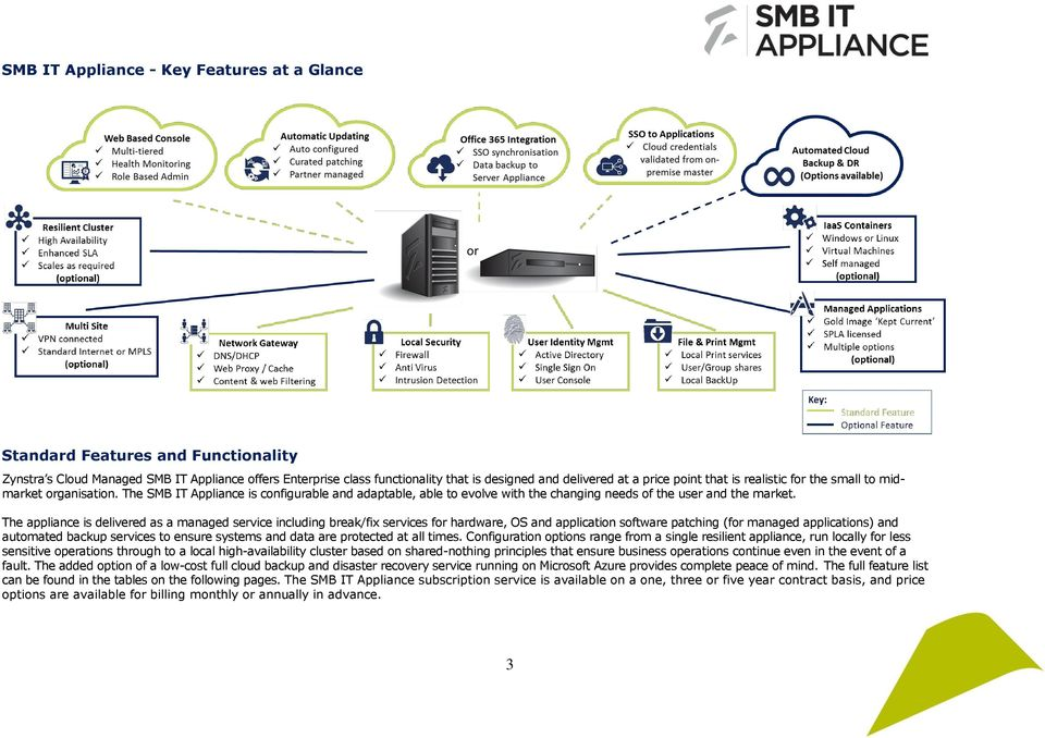 The appliance is delivered as a managed service including break/fix services for hardware, OS and application software patching (for managed applications) and automated backup services to ensure