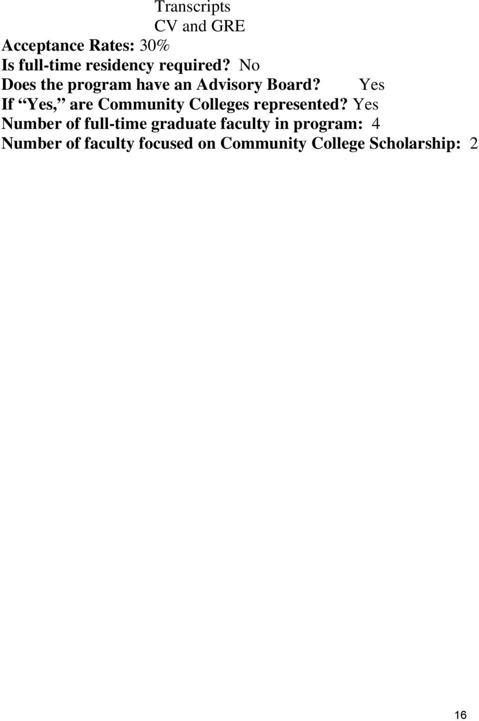 Yes If Yes, are Community Colleges represented?