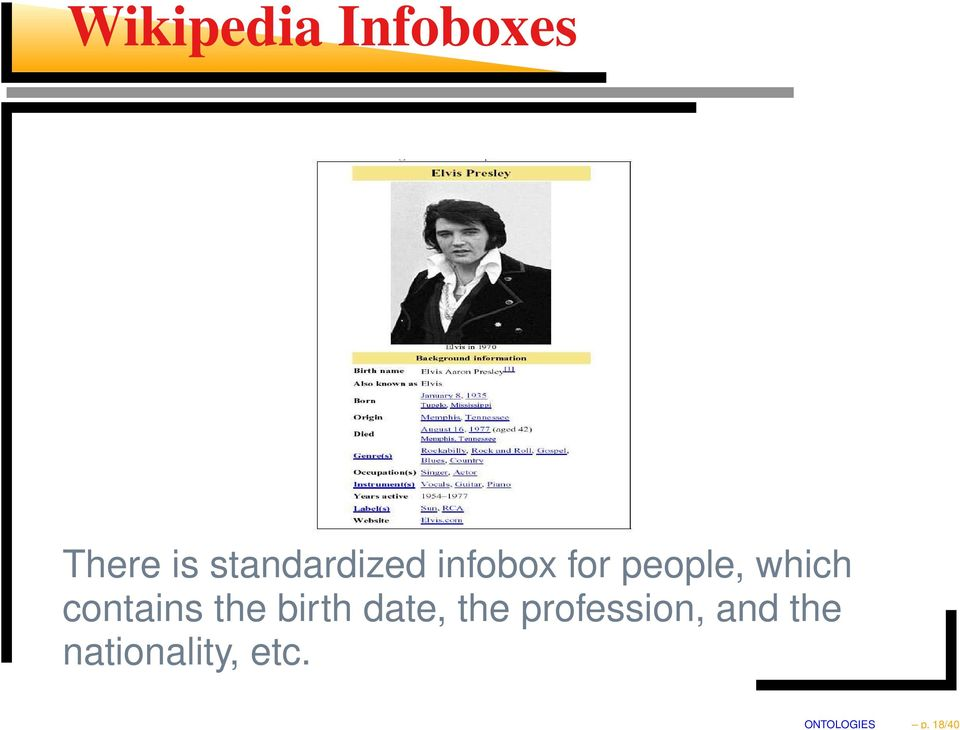 standardized infobox for people, which