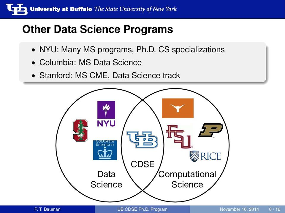 Development of a Computational and Data-Enabled Science and