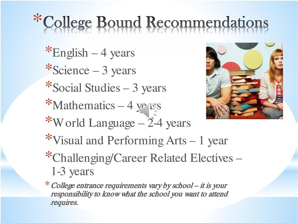 *Challenging/Career Related Electives 1-3 years * College entrance