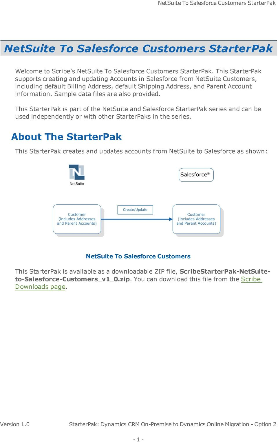 Sample data files are als prvided. This StarterPak is part f the NetSuite and Salesfrce StarterPak series and can be used independently r with ther StarterPaks in the series.