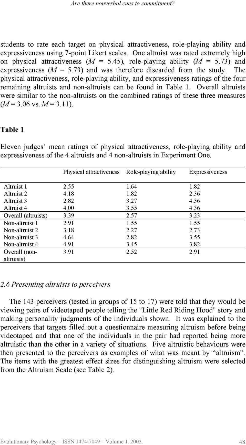 The physical attractiveness, role-playing ability, and expressiveness ratings of the four remaining altruists and non-altruists can be found in Table 1.