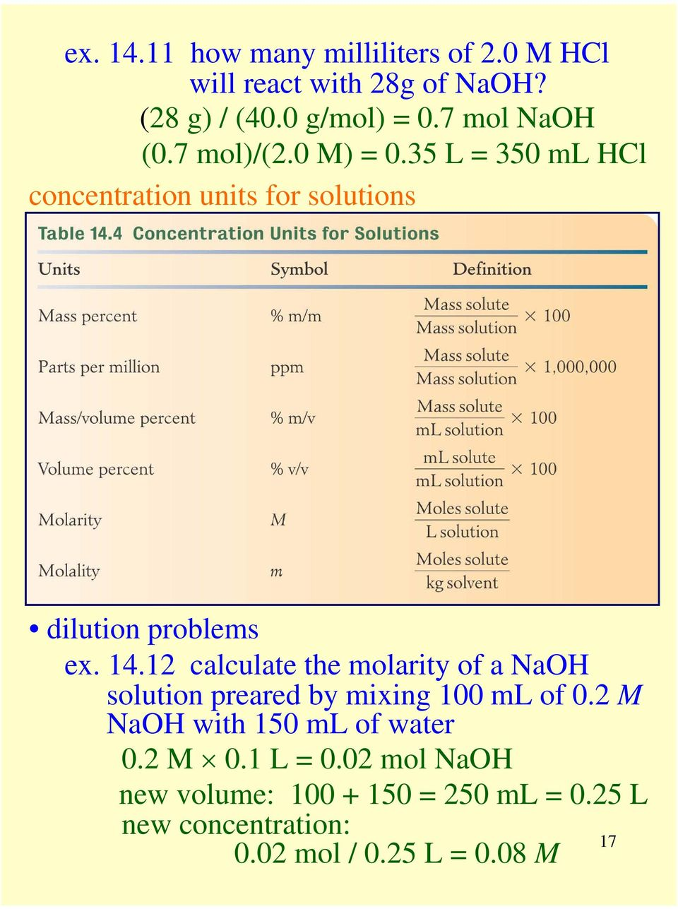 14.12 calculate the molarity of a NaOH solution preared by mixing 100 ml of 0.