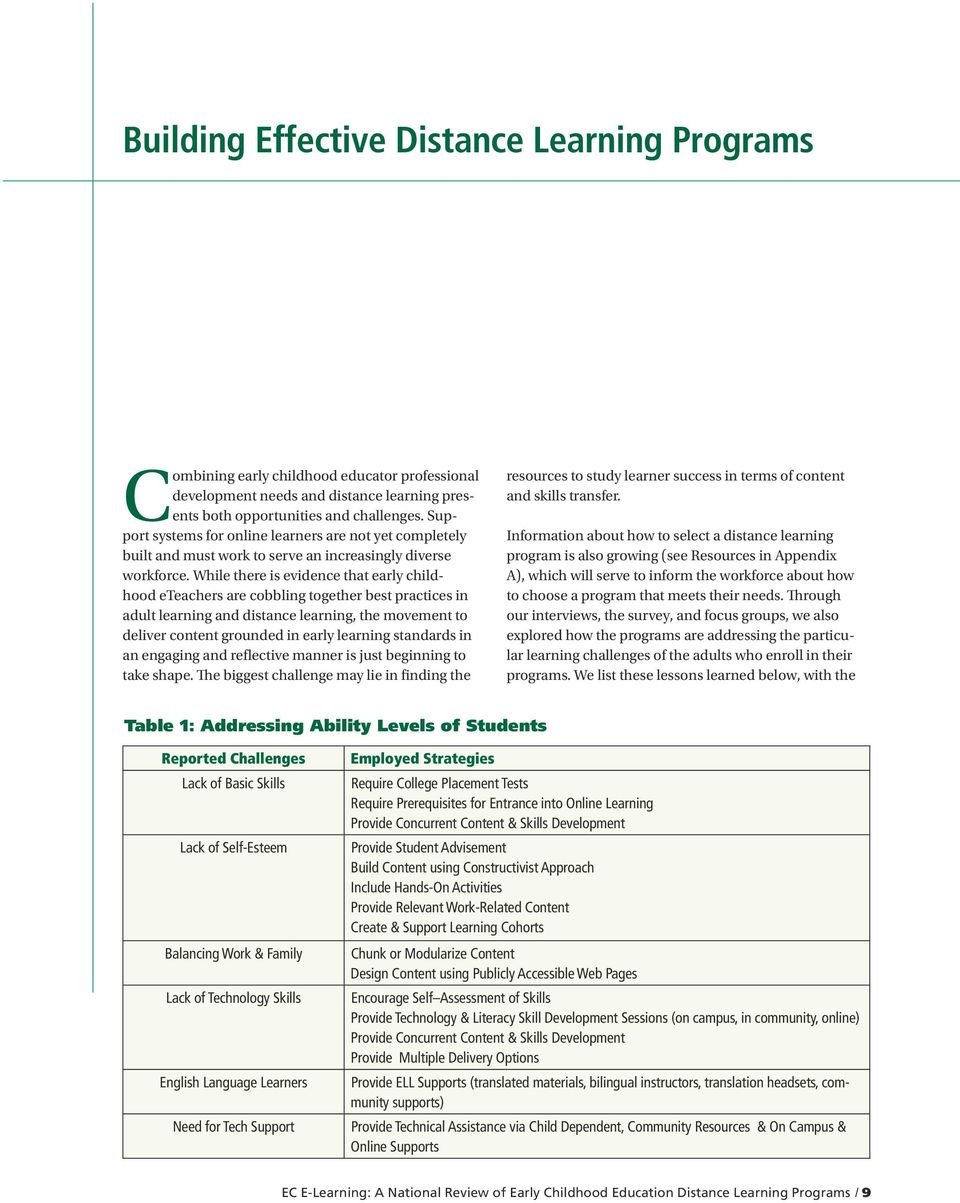 While there is evidence that early childhood eteachers are cobbling together best practices in adult learning and distance learning, the movement to deliver content grounded in early learning