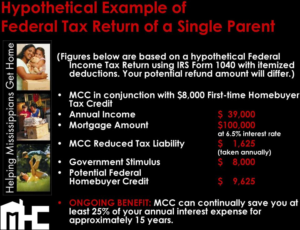 ) MCC in conjunction with $8,000 First-time Homebuyer Tax Credit Annual Income $ 39,000 Mortgage Amount $100,000 at 6.