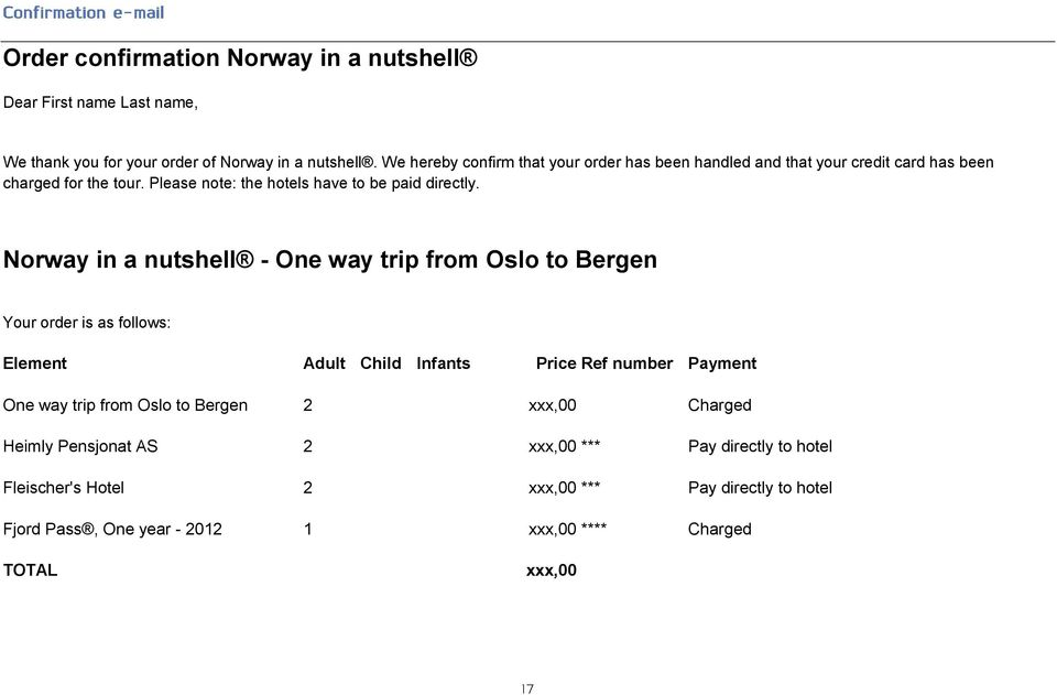 Norway in a nutshell - One way trip from Oslo to Bergen Your order is as follows: Element Adult Child Infants Price Ref number Payment One way trip from Oslo