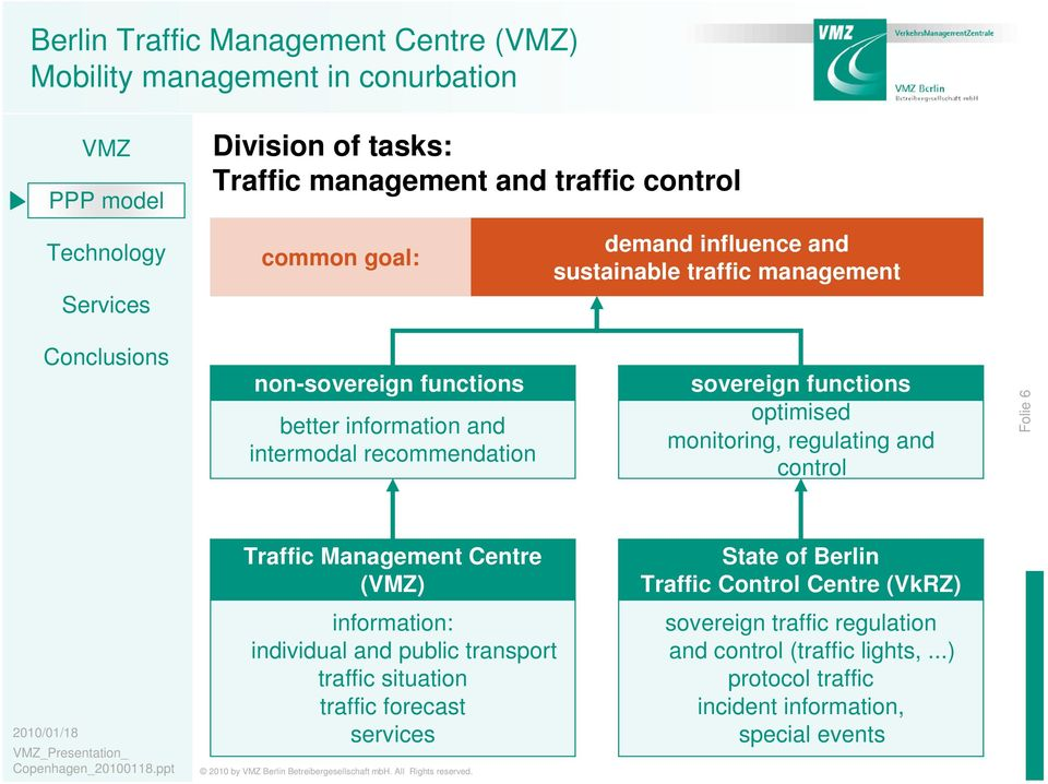 Folie 6 _Presentation_ Traffic Management Centre () information: individual and public transport traffic situation traffic forecast services State of