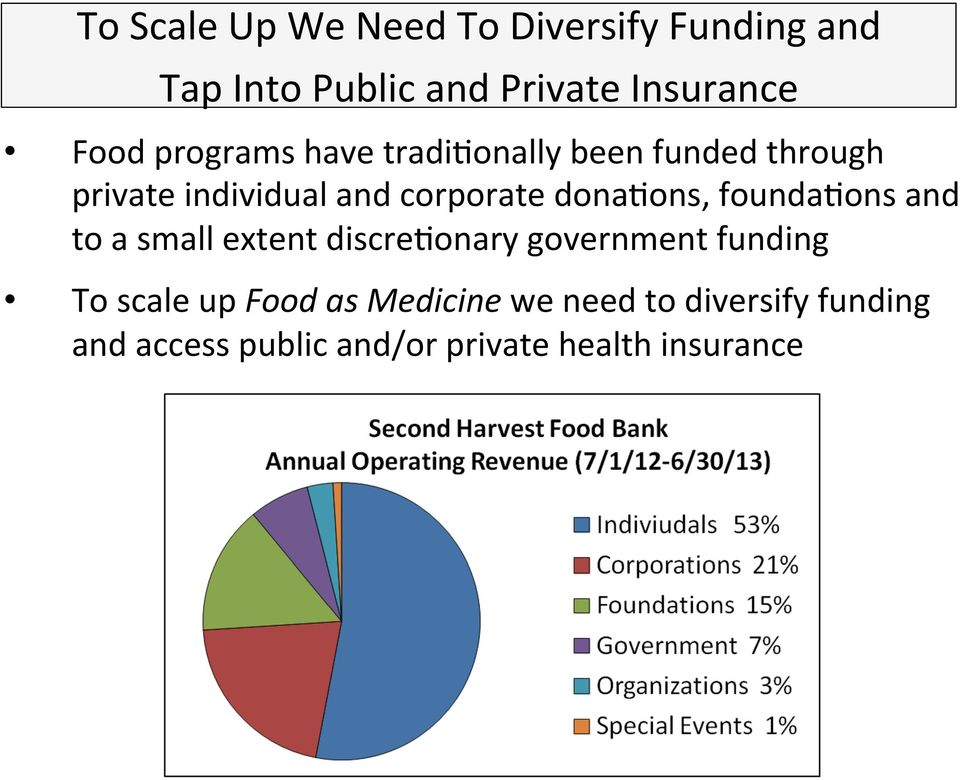 donafons, foundafons and to a small extent discrefonary government funding To scale up