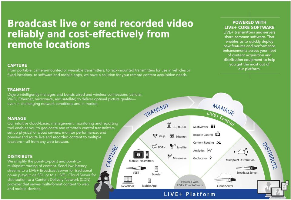 cost-effectively from remote locations CAPTURE From portable, camera-mounted or wearable transmitters, to rack-mounted transmitters for use in vehicles or fixed locations, to software and mobile