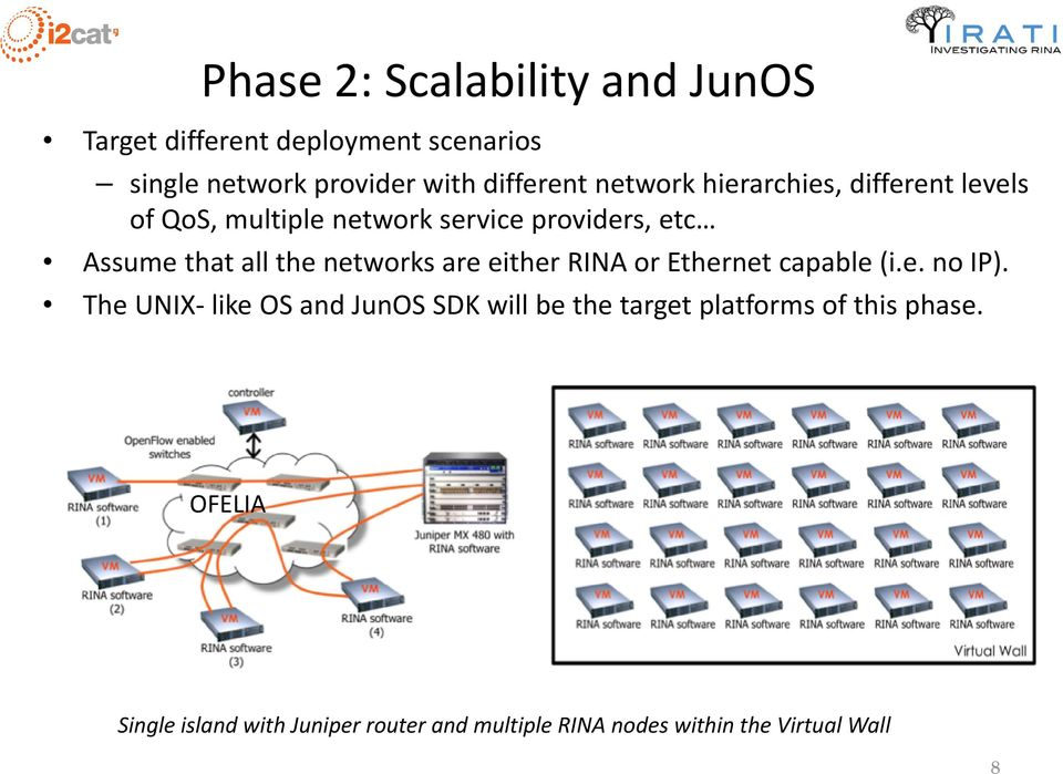 networks are either RINA or Ethernet capable (i.e. no IP).
