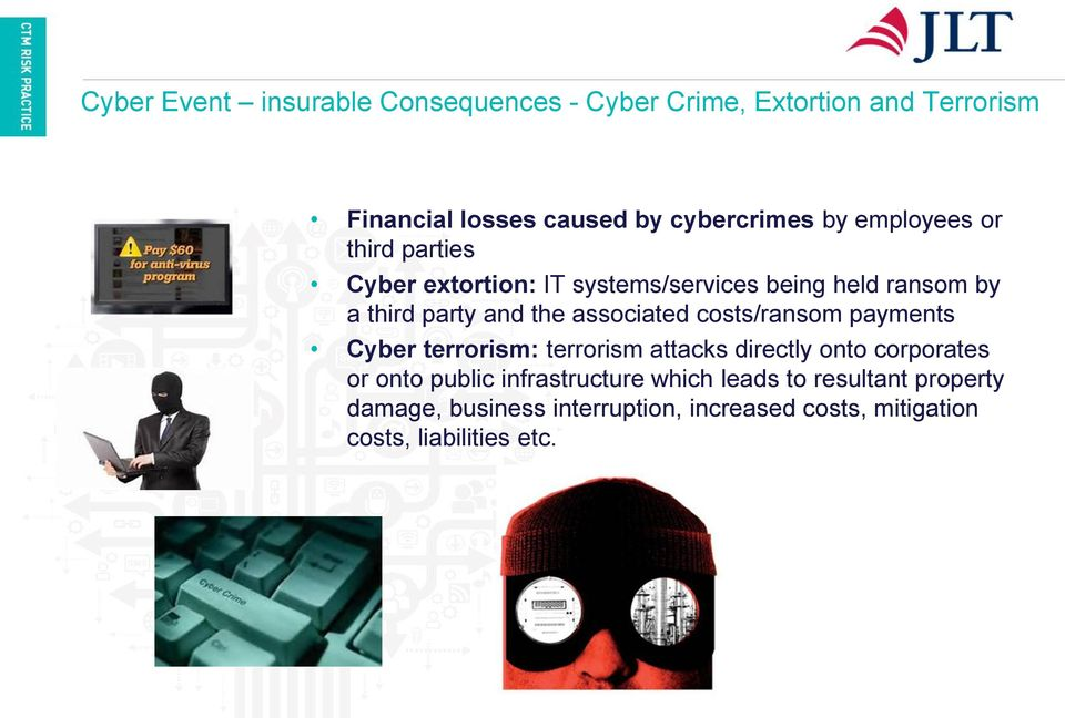 associated costs/ransom payments Cyber terrorism: terrorism attacks directly onto corporates or onto public