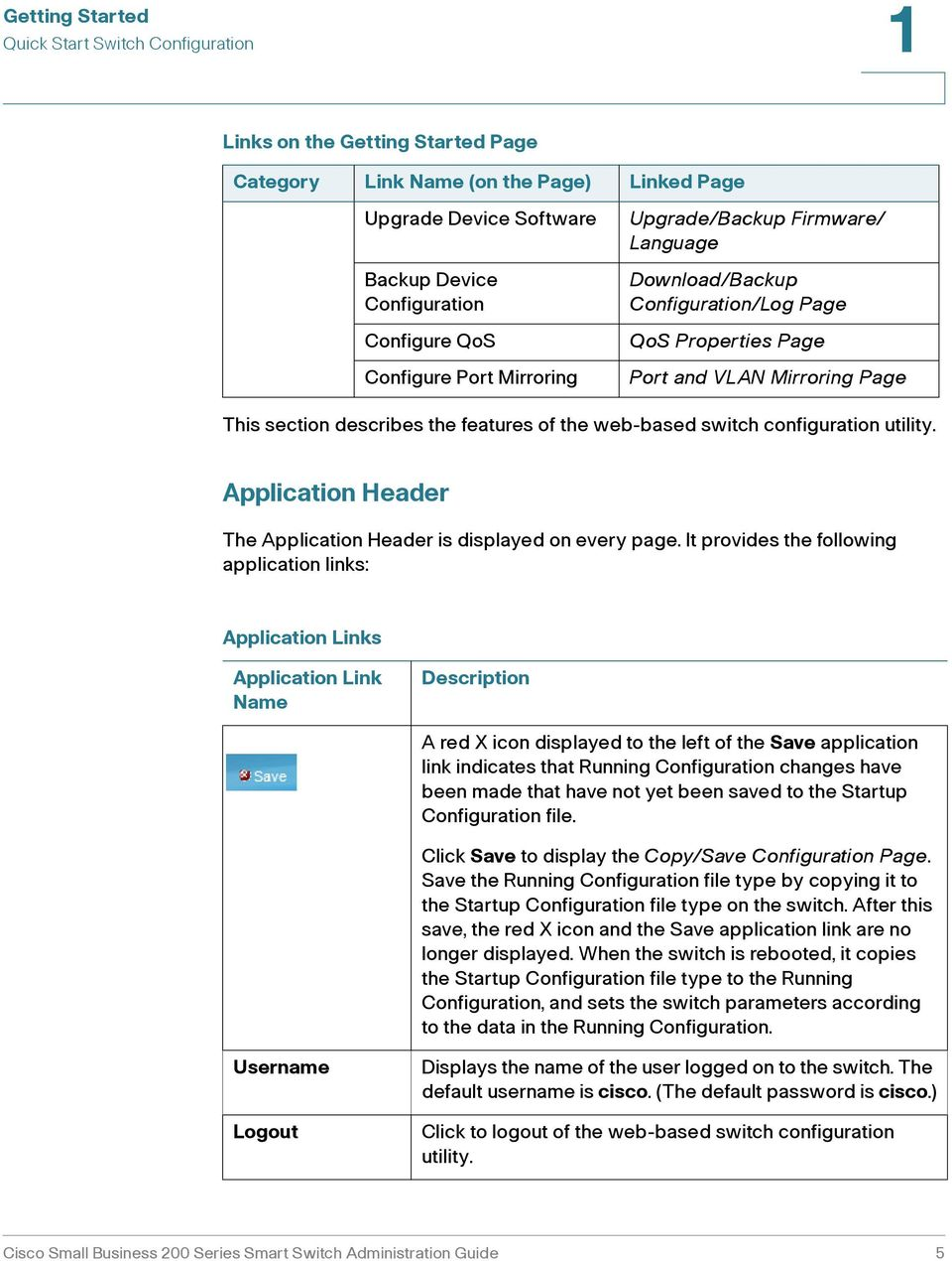 switch configuration utility. Application Header The Application Header is displayed on every page.