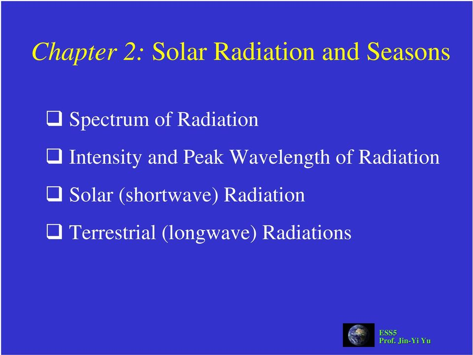Wavelength of Radiation Solar (shortwave)