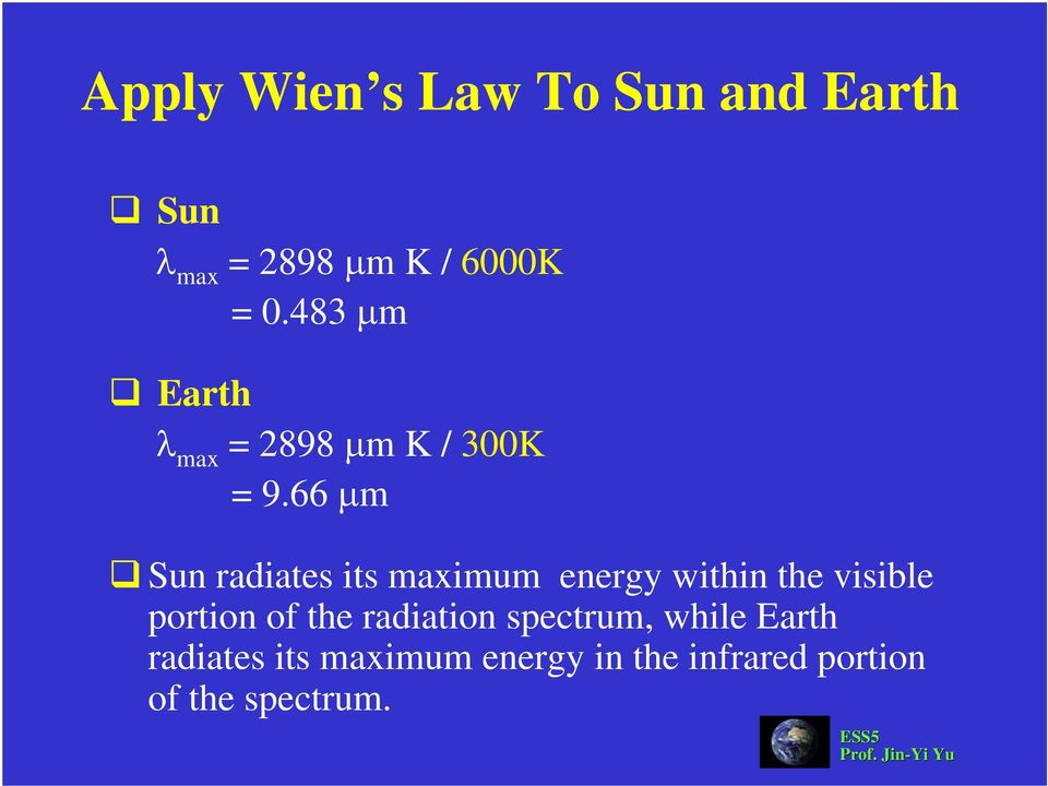 66 μm Sun radiates its maximum energy within the visible portion of