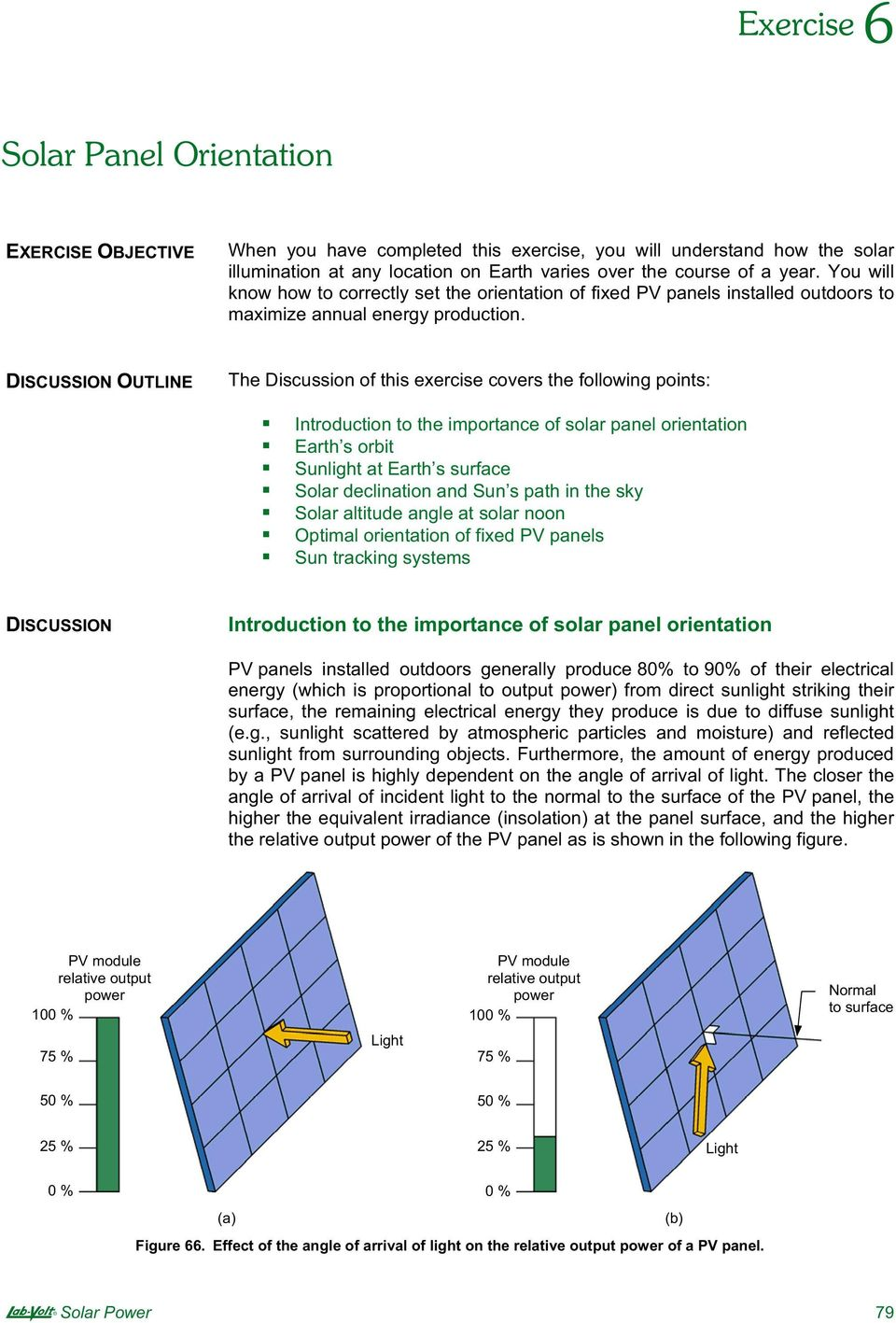 DISCUSSION OUTLINE The Discussion of this exercise covers the following points: Introduction to the importance of solar panel orientation Earth s orbit Sunlight at Earth s surface Solar declination