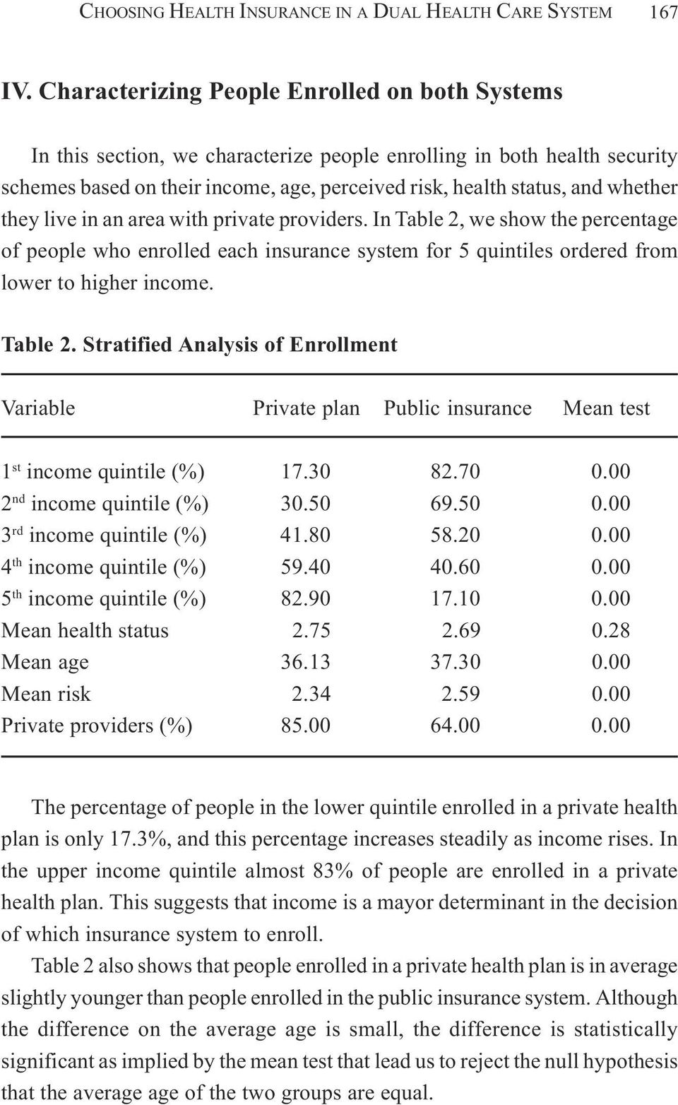 they live in an area with private providers. In Table 2, we show the percentage of people who enrolled each insurance system for 5 quintiles ordered from lower to higher income. Table 2. Stratified Analysis of Enrollment Variable Private plan Public insurance Mean test 1 st income quintile (%) 17.