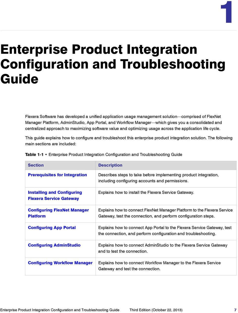 This guide explains how to configure and troubleshoot this enterprise product integration solution.