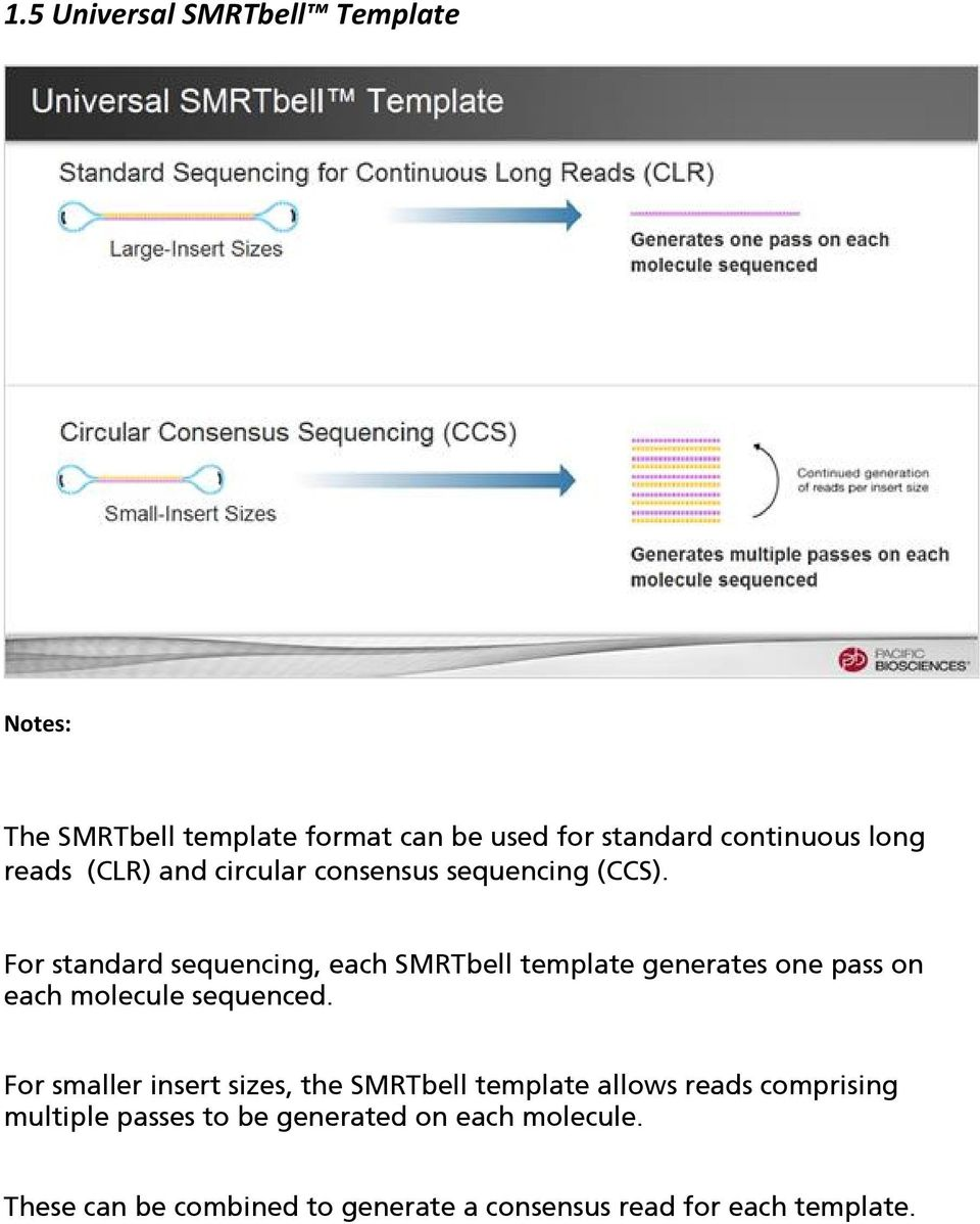 For standard sequencing, each SMRTbell template generates one pass on each molecule sequenced.
