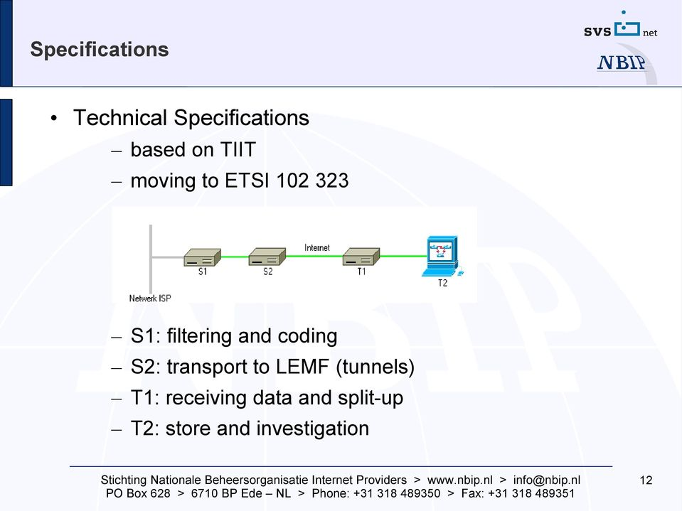 coding S2: transport to LEMF (tunnels) T1: