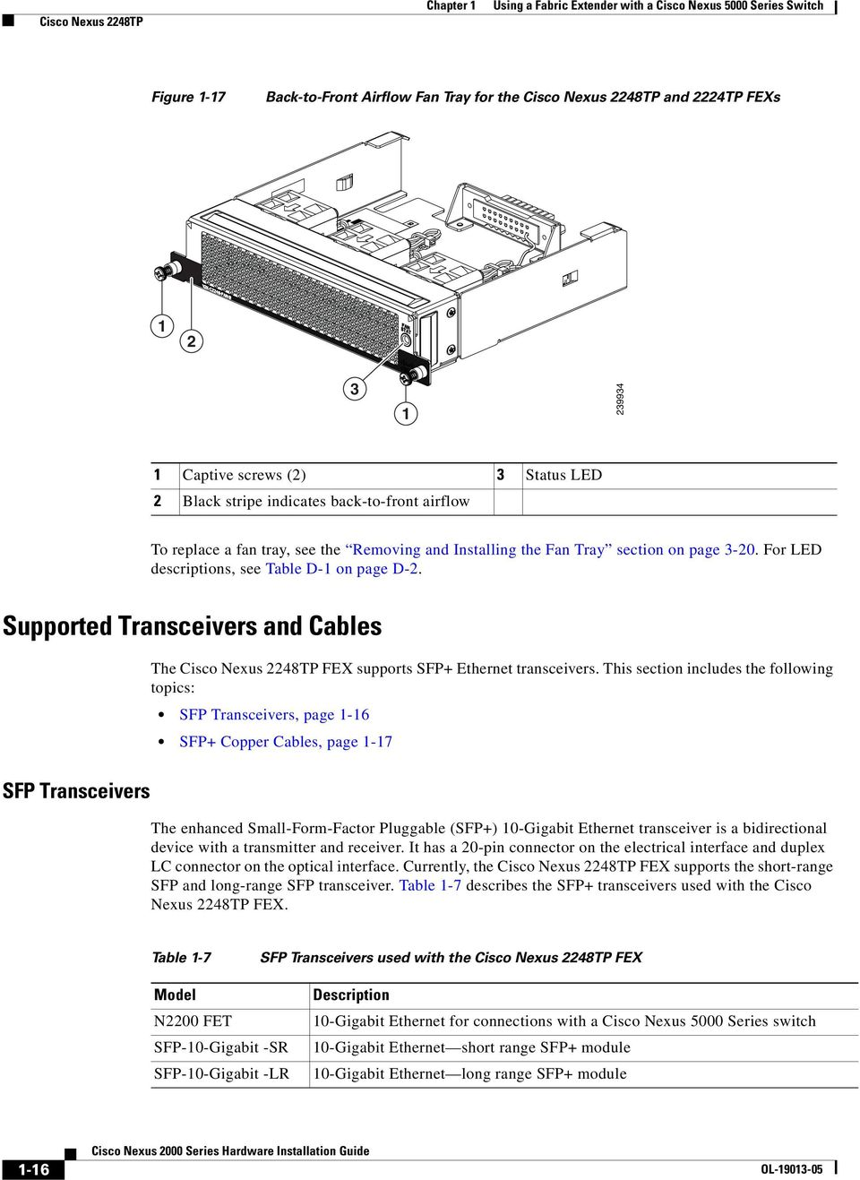 Supported Transceivers and Cables SFP Transceivers The Cisco Nexus 48TP FEX supports SFP+ Ethernet transceivers.